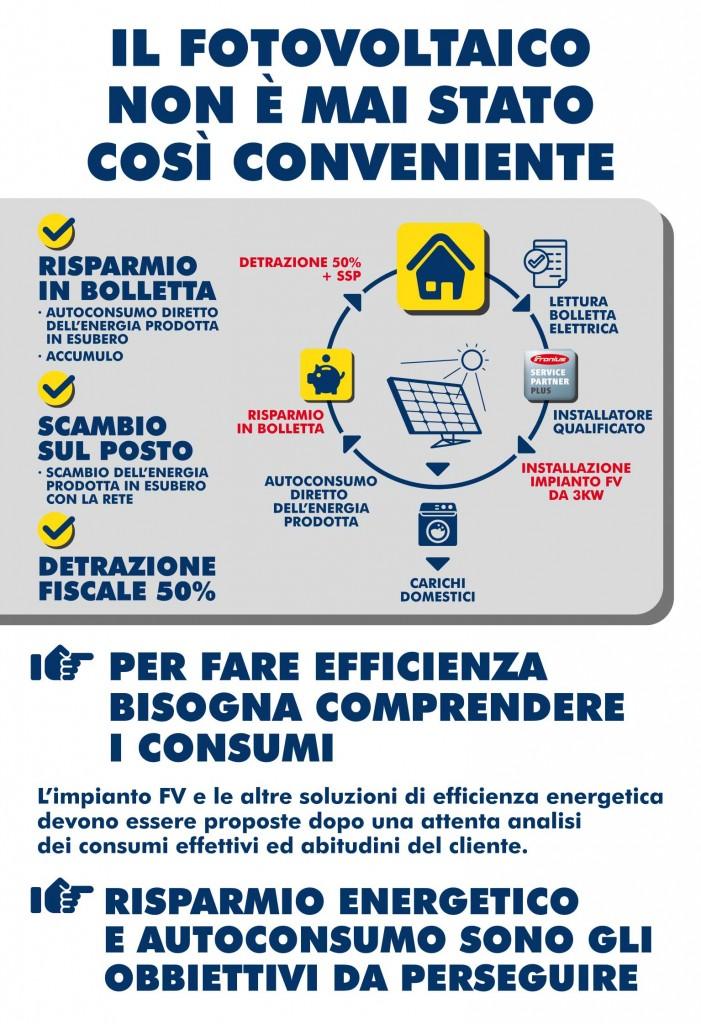 preventivo_impianti_elettrici